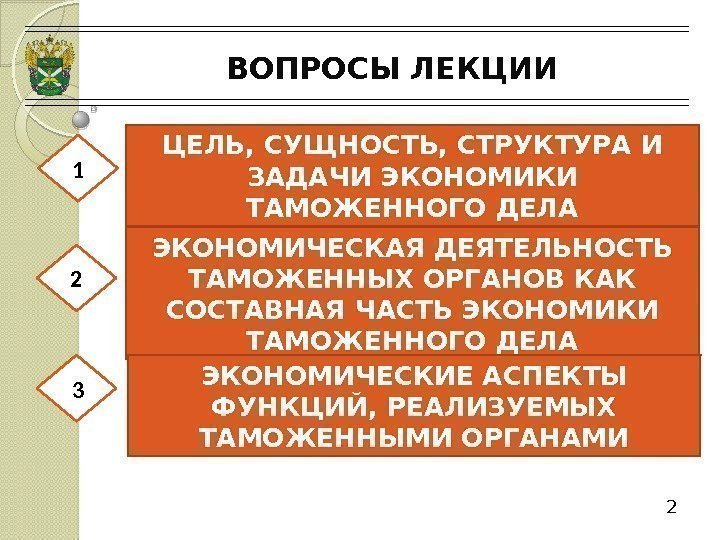Структура и задачи таможен