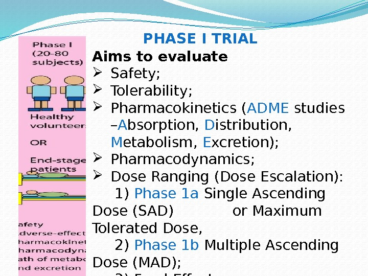 Aims to evaluate Safety;  Tolerability;  Pharmacokinetics ( ADME studies – A bsorption,