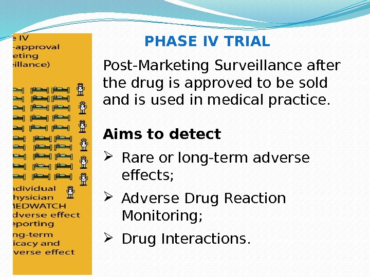 PHASE IV TRIAL Post-Marketing Surveillance after the drug is approved to be sold and