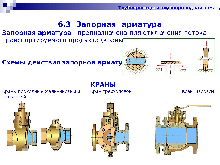 трубопроводы и арматура картинки