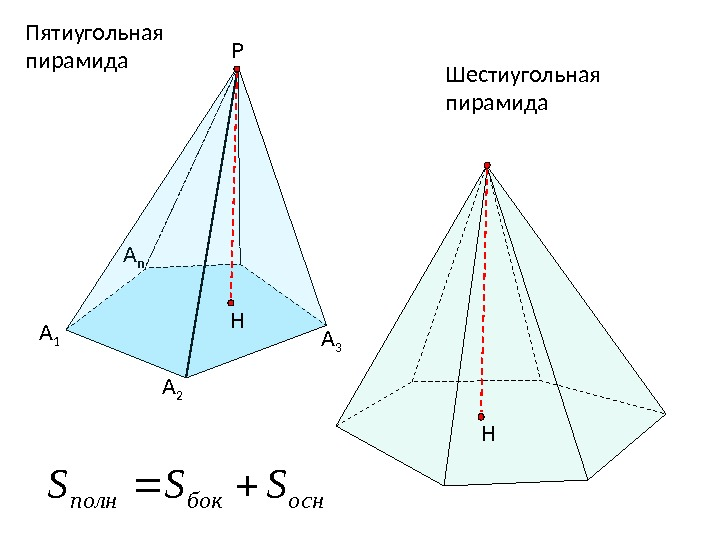 Картинки пирамиды боковое ребро