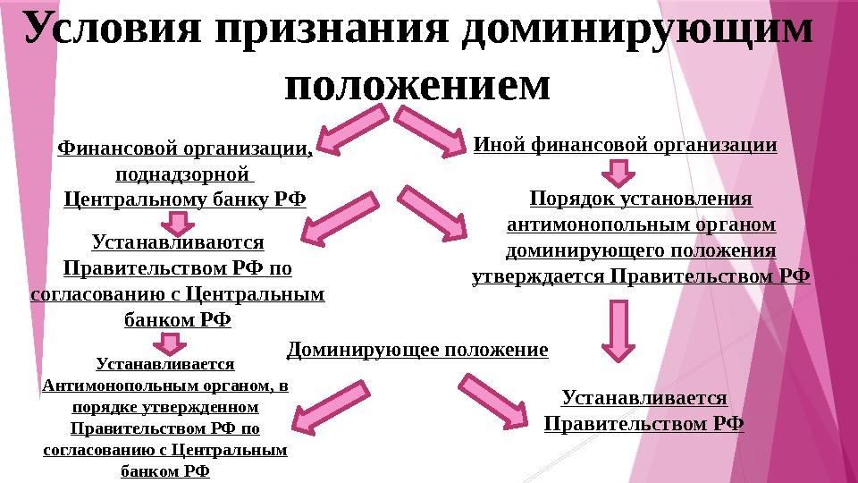 русский стандарт банк отзывы сотрудников о работе
