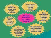 Оғыздар мемлекеті (ІХ ғ. соңы- ХІ басы)Оғыз мемлекеті