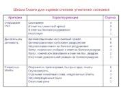 Шкала Глазго для оценки степени угнетения сознания Критерии