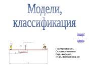 Понятие модели. Основные понятия. Виды моделей. Этапы моделирования