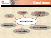ADVERTISING Advert Advertising campaign Advertisement Advertising Advertiser Ad