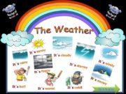 It´s sunny It´s cloudy It´s windy It´s rainy