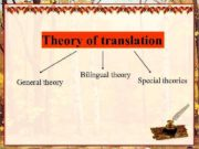 Theory of translation General theory Bilingual theory Special