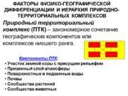 Природный территориальный комплекс (ПТК) – закономерное сочетание географических