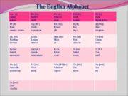 The English Alphabet Дыбыстар, әріптер және оны оқу