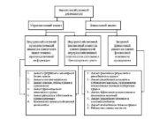 Анализ хозяйственной деятельности Управленческий анализ Внутрихозяйственный производственный анализ