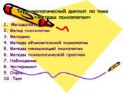 Терминологический диктант по теме «Методы психологии» Методология 2.