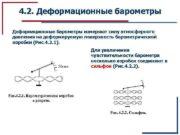 4 2 Деформационные барометры измеряют силу атмосферного давления
