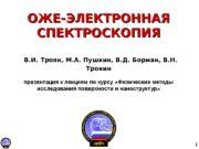 1 ОЖЕ-ЭЛЕКТРОННАЯ СПЕКТРОСКОПИЯ   В. И. Троян,