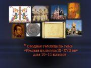 Сводная таблица по теме «Русская культура IX-XVII вв»