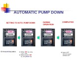 AUTOMATIC PUMP DOWN  ① Press M key
