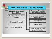 Probabilitas dan Teori Keputusan Konsep-Konsep Dasar Probabilitas Pengertian
