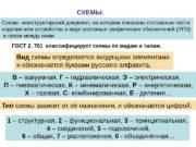 СХЕМЫ. Схема –конструкторский документ, на котором показаны составные
