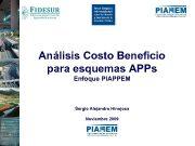 Análisis Costo Beneficio para esquemas APPs Enfoque PIAPPEM