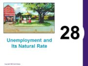 28 Unemployment and Its Natural Rate IDENTIFYING UNEMPLOYMENT