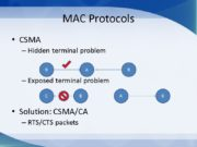 MAC Protocols CSMA Hidden terminal problem Exposed terminal