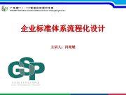 企业标准体系流程化设计 主讲人 冯尚斌 内容提要 1 标准化基础知识 2 企业标准体系的建立