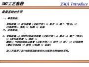 SMT 艺流程 SMA Introduce 最最基础的东西 一 单面组装 来料检测