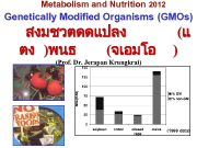 Metabolism and Nutrition 2012 Genetically Modified Organisms GMOs