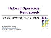 Hálózati Operációs Rendszerek RARP BOOTP DHCP DNS Előadó
