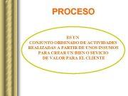 PROCESO ES UN CONJUNTO ORDENADO DE ACTIVIDADES REALIZADAS