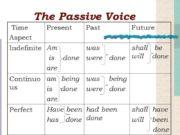 Тhe Passive Voice Тhe Passive Voice Отрицательная и