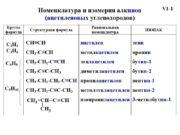 ацетилен VI-3 VI-5 4. Присоединение воды (реакция Кучерова)