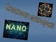 Нанотехнологии в машиностроении План реферата: Введение 1.Понятие нанотехнологий