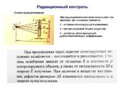 Радиационный контроль Схема просвечивания При радиационном контроле используют