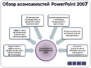 Обзор возможностей   Power. Point 200 77