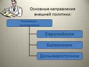 Презентация политика Александра Третьего