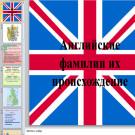 Презентация Английские фамилии