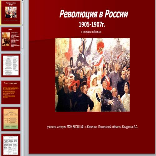 Презентация Революция в России 1905-1907г