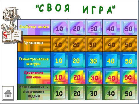 Презентация Сложение и вычитание натуральных чисел