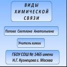 Презентация Виды химической связи
