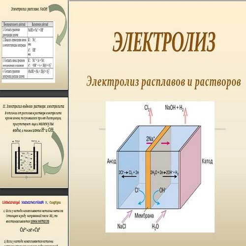 Презентация Электролиз
