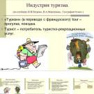 Презентация Индустрия туризма