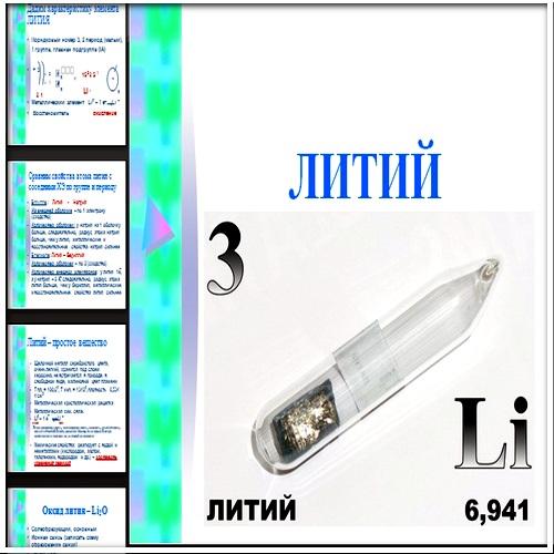 Презентация Литий