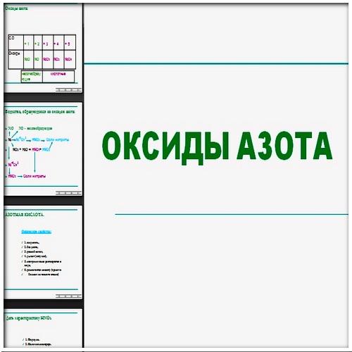 Презентация Оксиды азота