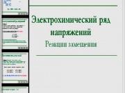 Презентация Электрохимический ряд