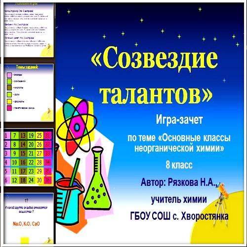 Презентация Созвездие талантов