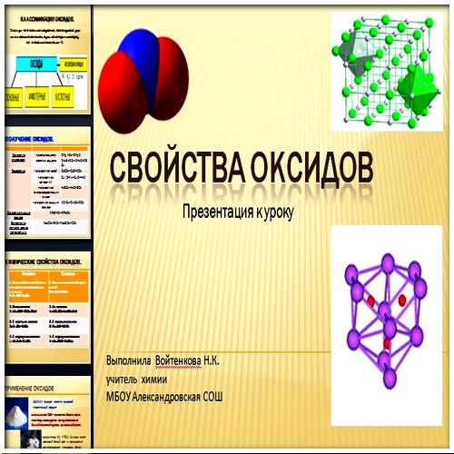 Презентация Свойства оксидов