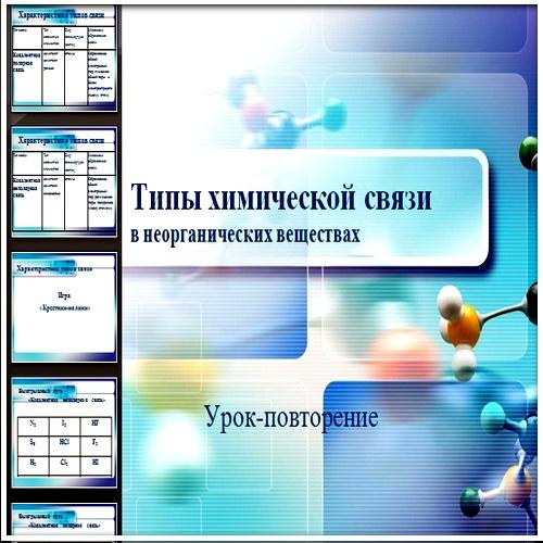 Презентация Типы химической связи