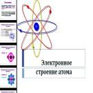 Презентация Электронное строение атома
