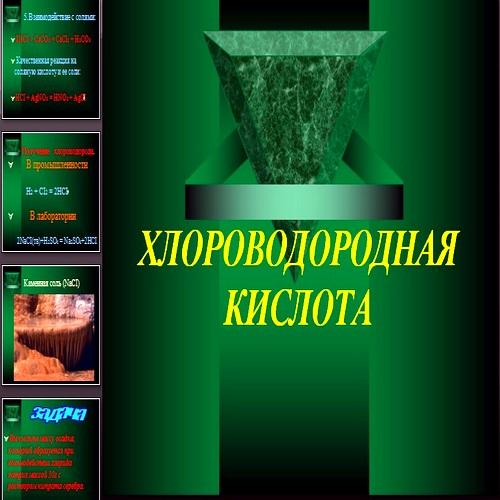 Презентация Хлороводородная кислота